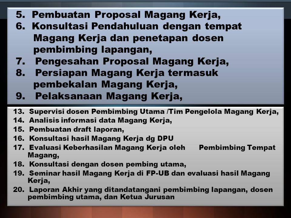 5. Pembuatan Proposal Magang Kerja,