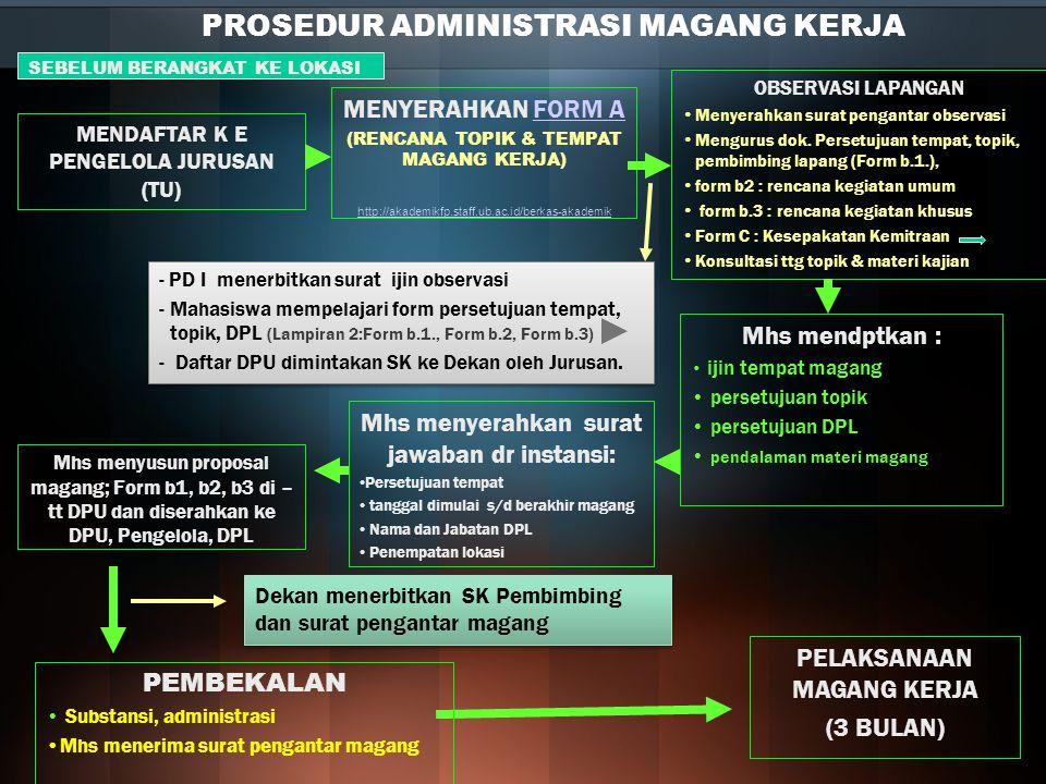PROSEDUR ADMINISTRASI MAGANG KERJA