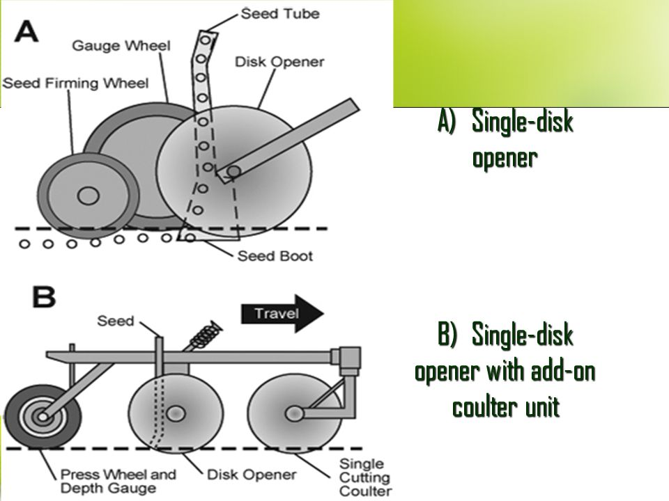 Single-disk opener B) Single-disk opener with add-on coulter unit