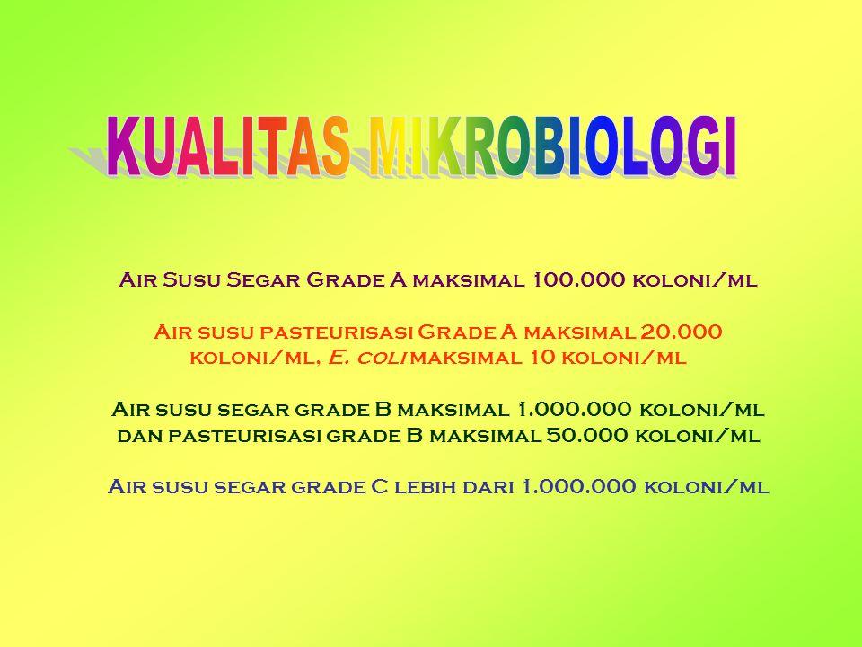 KUALITAS MIKROBIOLOGI
