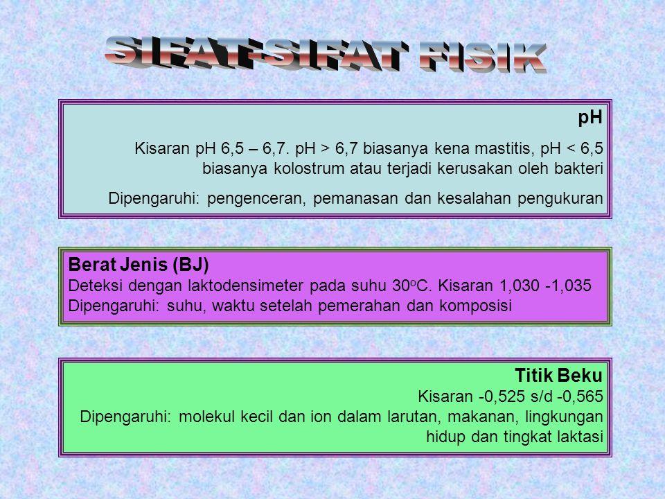 SIFAT-SIFAT FISIK pH Berat Jenis (BJ) Titik Beku