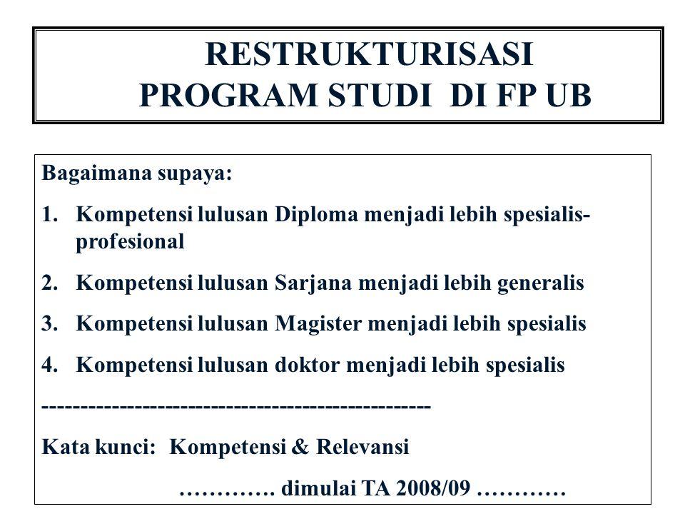 RESTRUKTURISASI PROGRAM STUDI DI FP UB