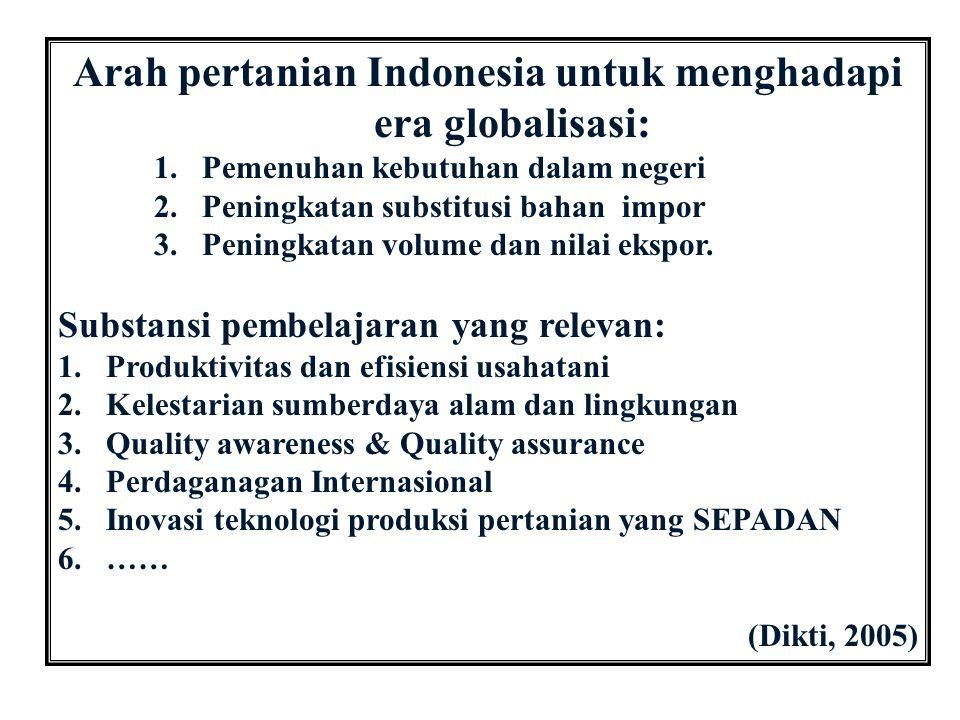 Arah pertanian Indonesia untuk menghadapi era globalisasi: