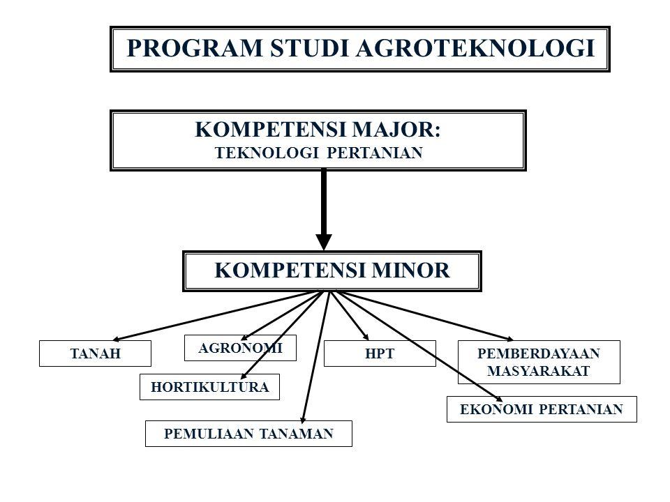 PROGRAM STUDI AGROTEKNOLOGI PEMBERDAYAAN MASYARAKAT