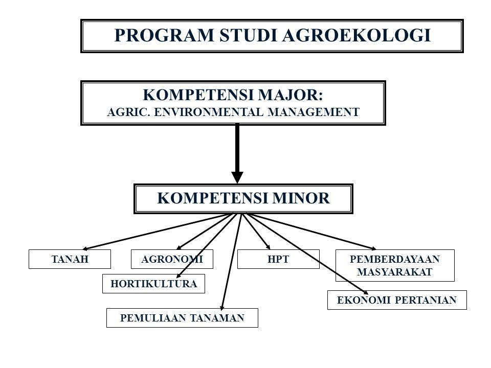 PROGRAM STUDI AGROEKOLOGI