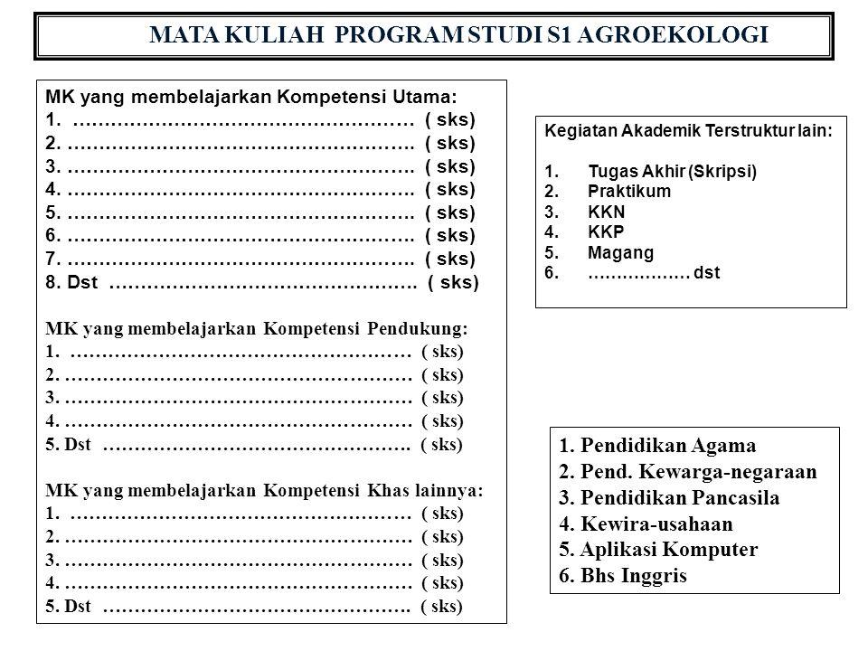 MATA KULIAH PROGRAM STUDI S1 AGROEKOLOGI