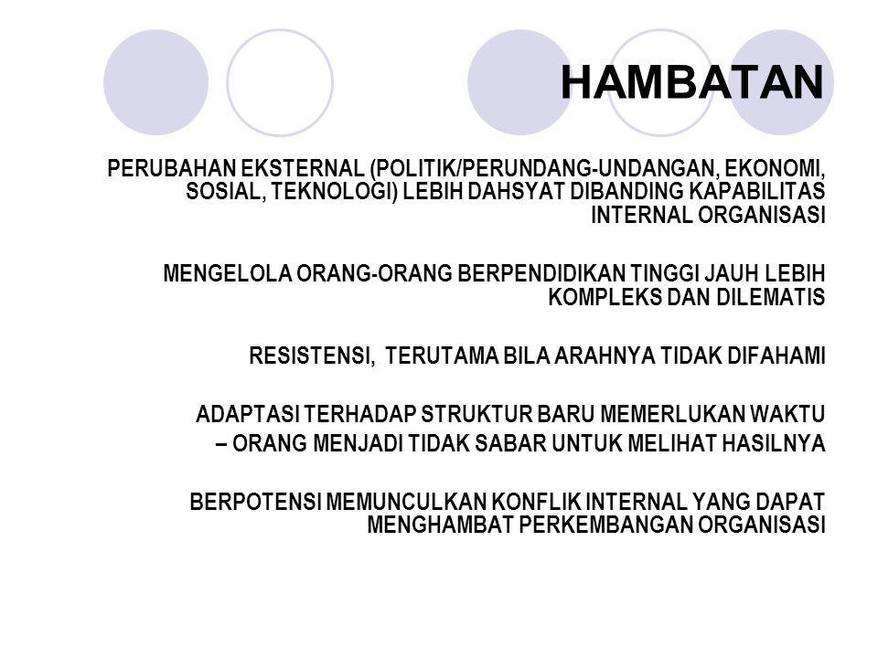 HAMBATAN PERUBAHAN EKSTERNAL (POLITIK/PERUNDANG-UNDANGAN, EKONOMI, SOSIAL, TEKNOLOGI) LEBIH DAHSYAT DIBANDING KAPABILITAS INTERNAL ORGANISASI.
