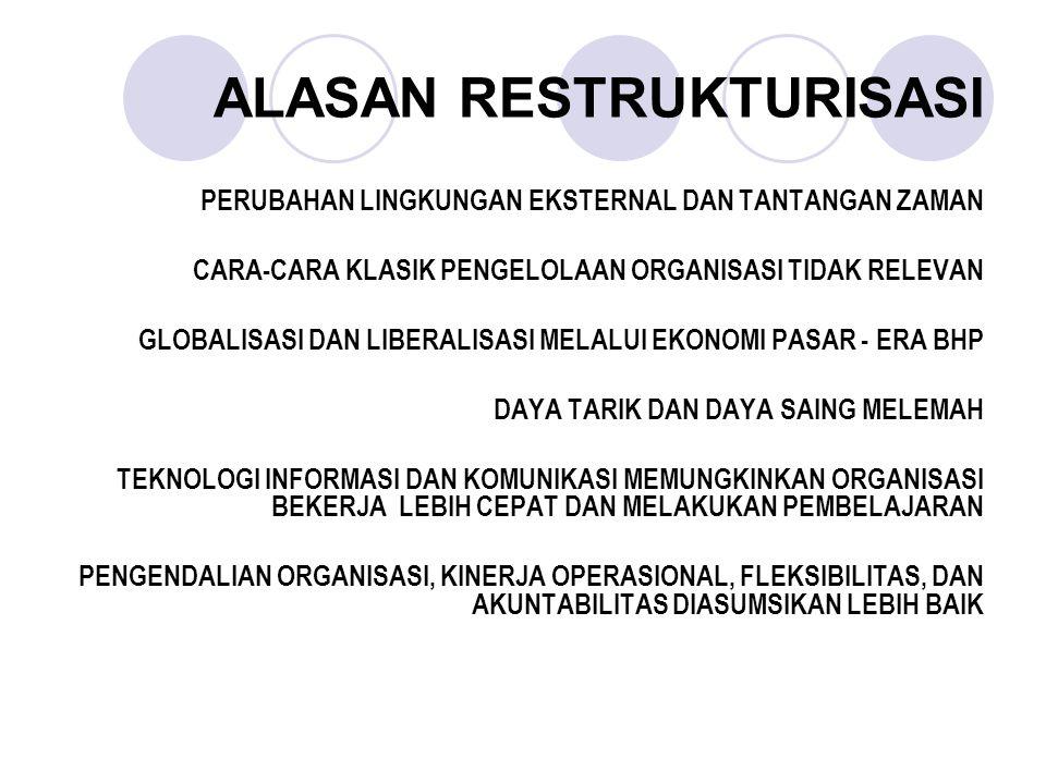 ALASAN RESTRUKTURISASI