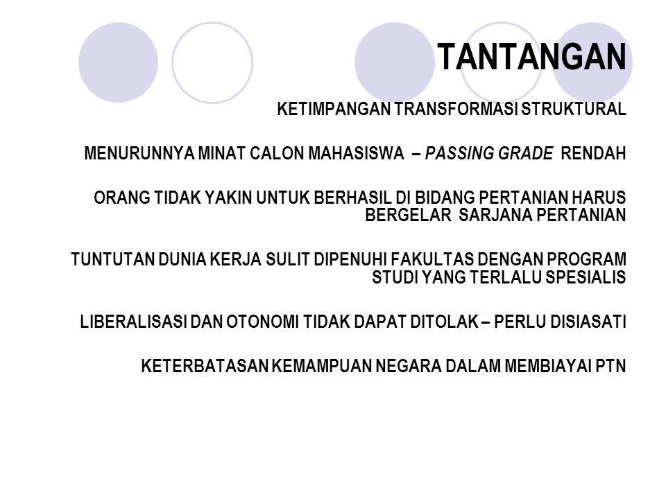 TANTANGAN KETIMPANGAN TRANSFORMASI STRUKTURAL
