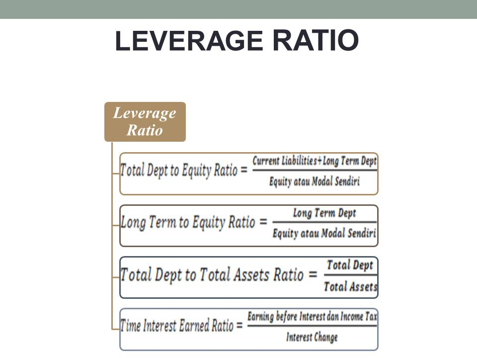 LEVERAGE RATIO Leverage Ratio