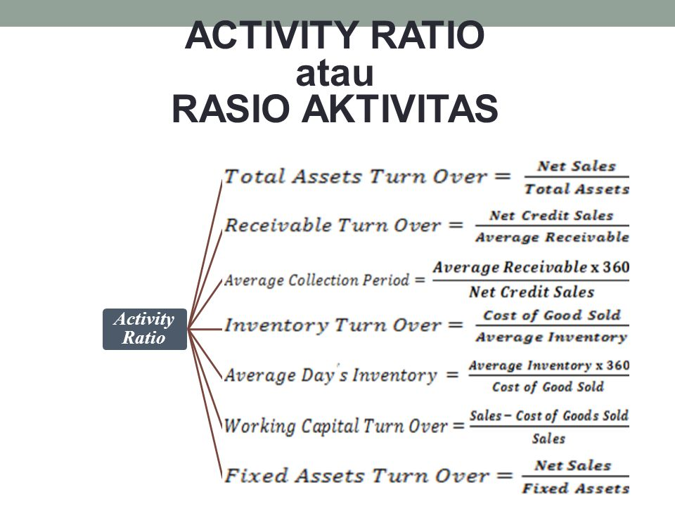 ACTIVITY RATIO atau RASIO AKTIVITAS