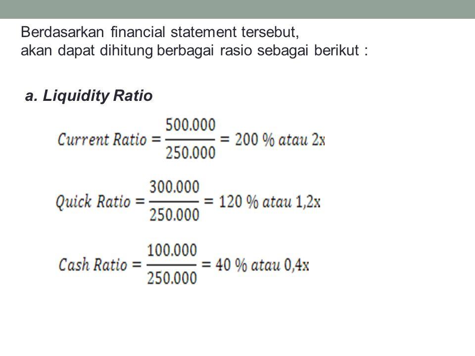 Liquidity Ratio Berdasarkan financial statement tersebut,