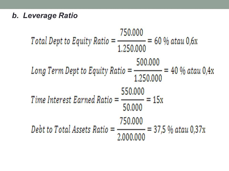 b. Leverage Ratio