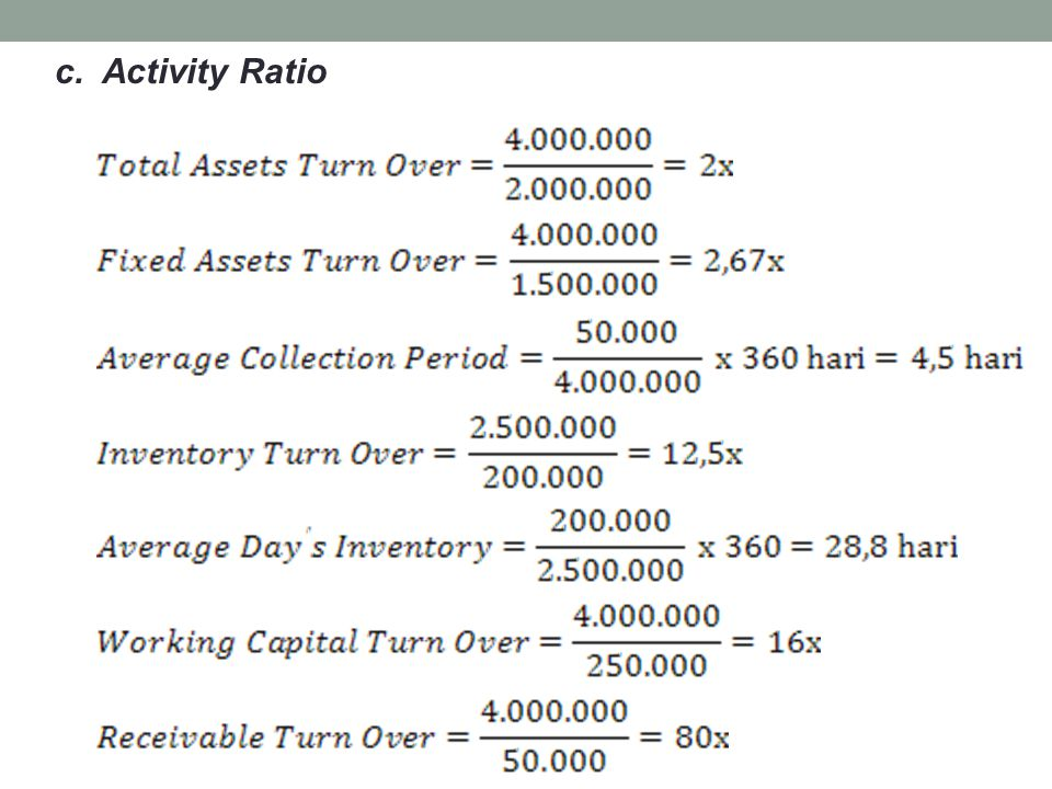 c. Activity Ratio