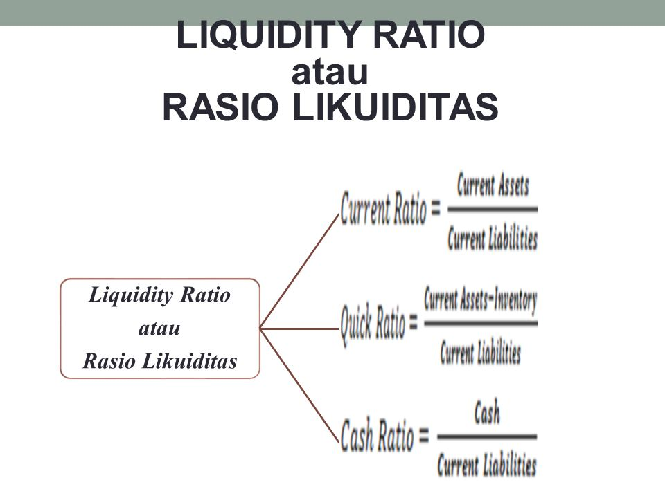 LIQUIDITY RATIO atau RASIO LIKUIDITAS