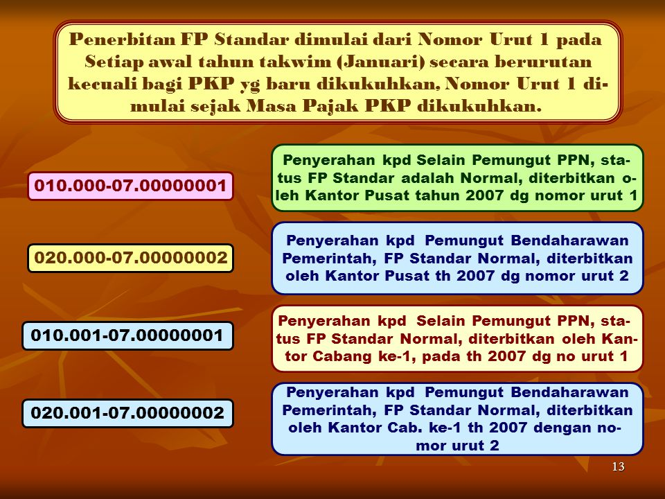 Penerbitan FP Standar dimulai dari Nomor Urut 1 pada