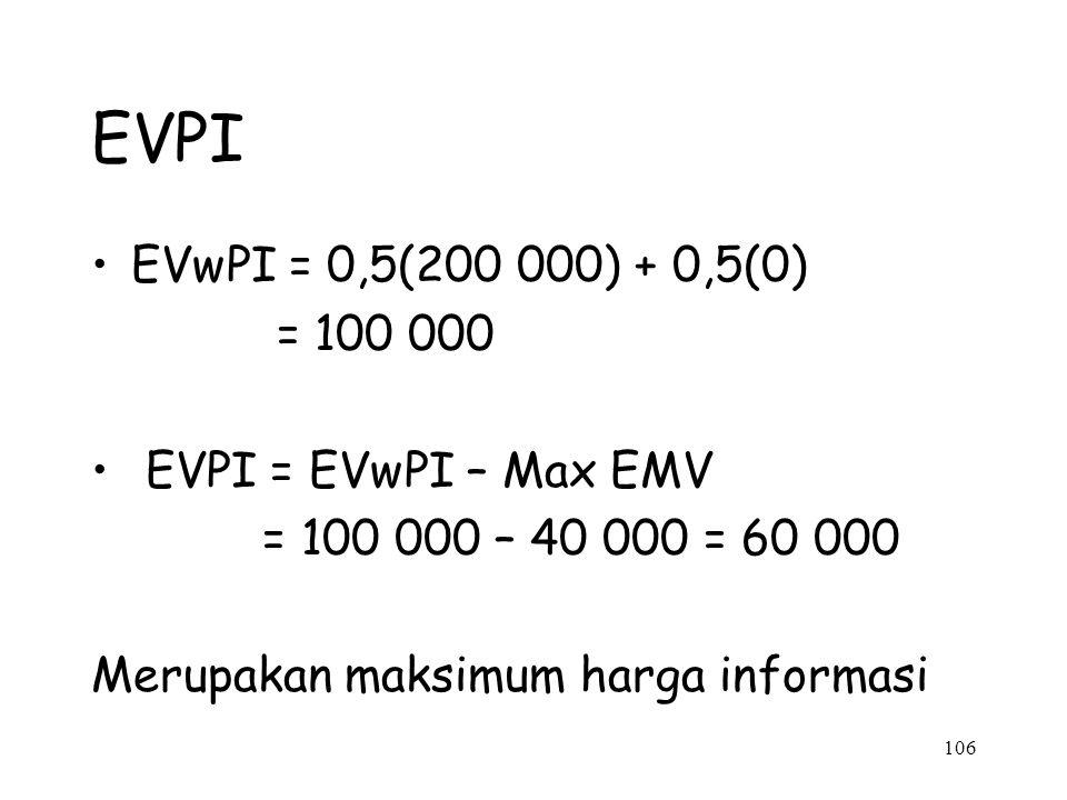 EVPI EVwPI = 0,5(200 000) + 0,5(0) = 100 000 EVPI = EVwPI – Max EMV