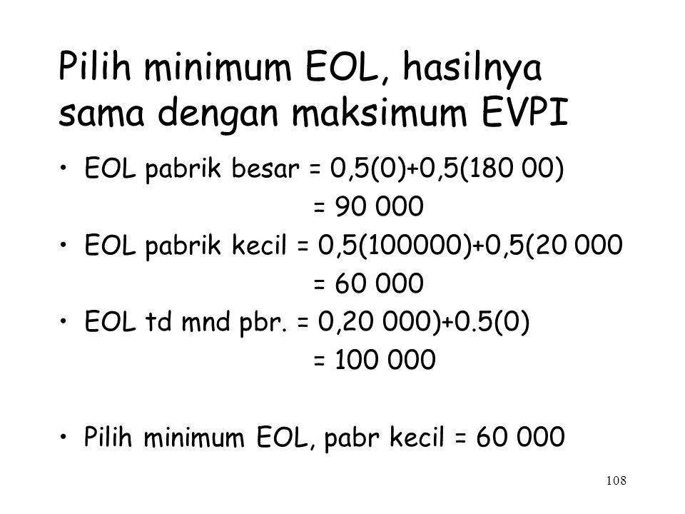 Pilih minimum EOL, hasilnya sama dengan maksimum EVPI