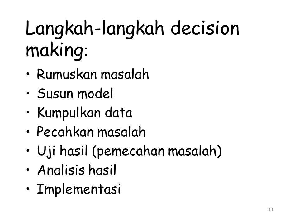 Langkah-langkah decision making: