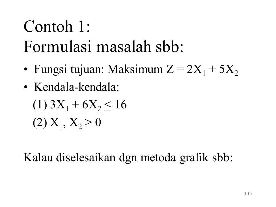 Contoh 1: Formulasi masalah sbb: