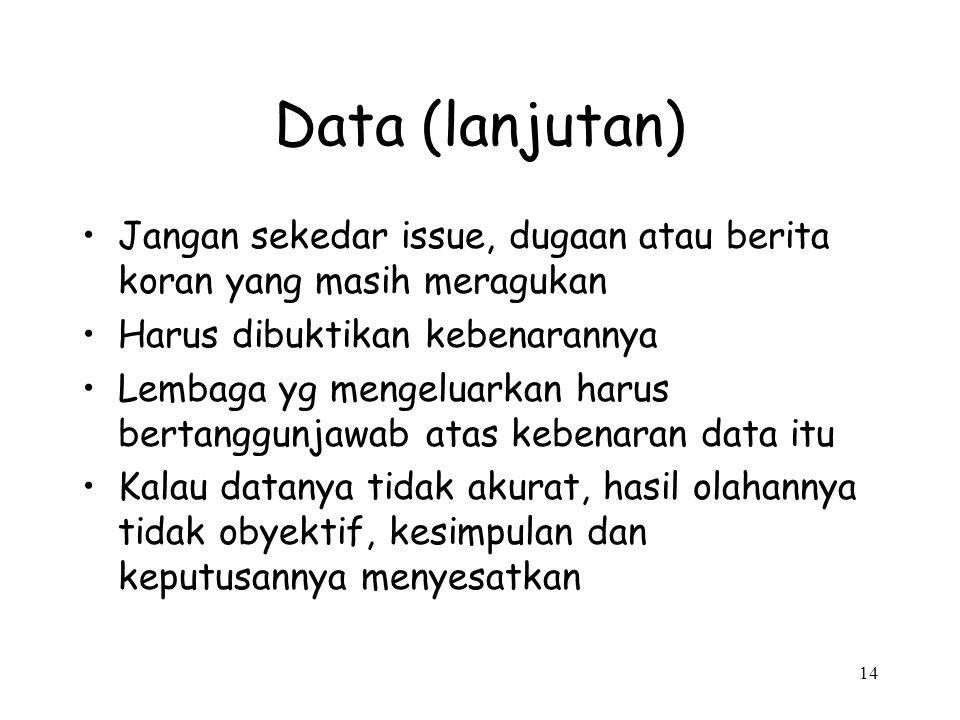 Data (lanjutan) Jangan sekedar issue, dugaan atau berita koran yang masih meragukan. Harus dibuktikan kebenarannya.