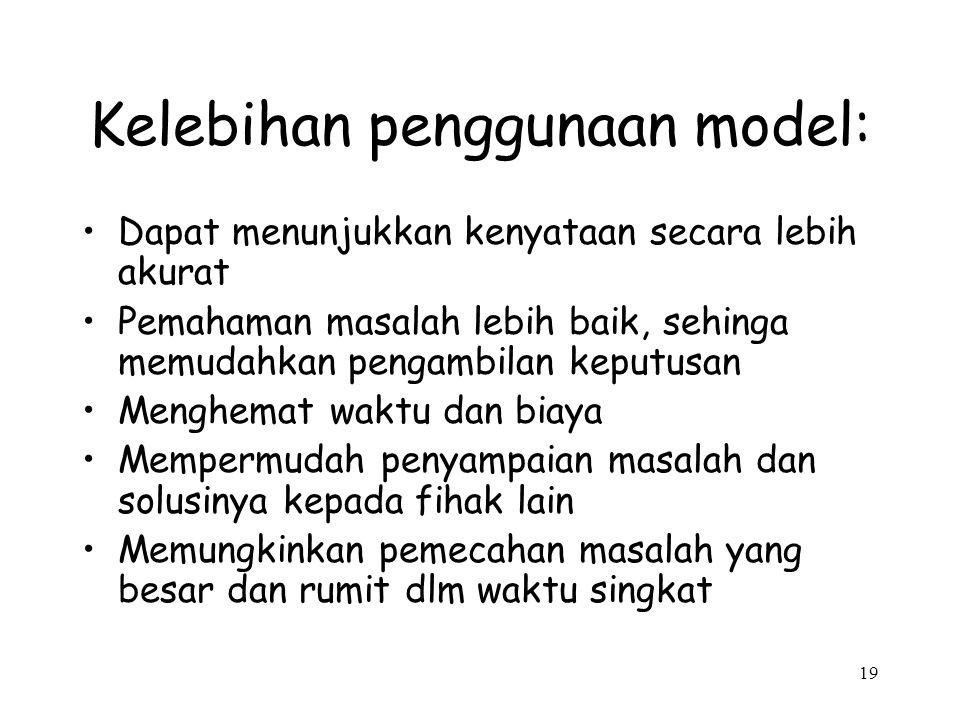 Kelebihan penggunaan model:
