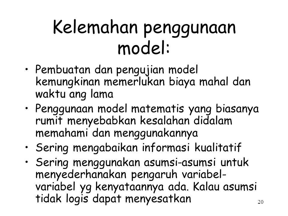 Kelemahan penggunaan model: