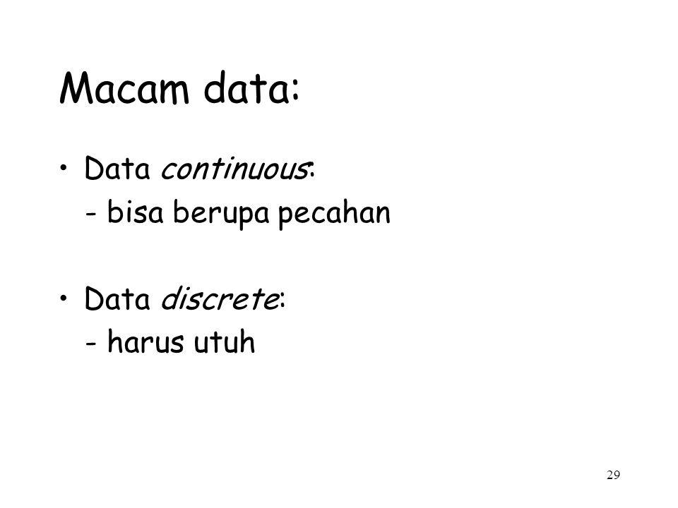 Macam data: Data continuous: - bisa berupa pecahan Data discrete: