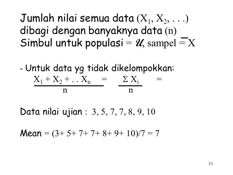 Jumlah nilai semua data (X1, X2,