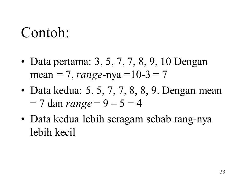 Contoh: Data pertama: 3, 5, 7, 7, 8, 9, 10 Dengan mean = 7, range-nya =10-3 = 7.