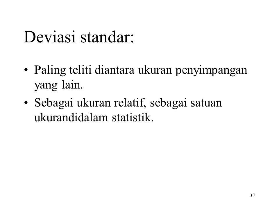 Deviasi standar: Paling teliti diantara ukuran penyimpangan yang lain.