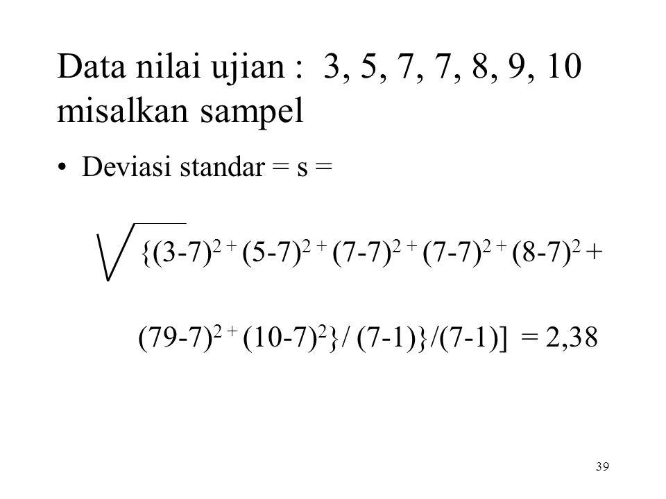 Data nilai ujian : 3, 5, 7, 7, 8, 9, 10 misalkan sampel