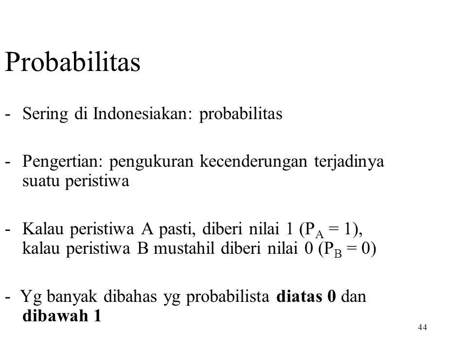 Probabilitas Sering di Indonesiakan: probabilitas