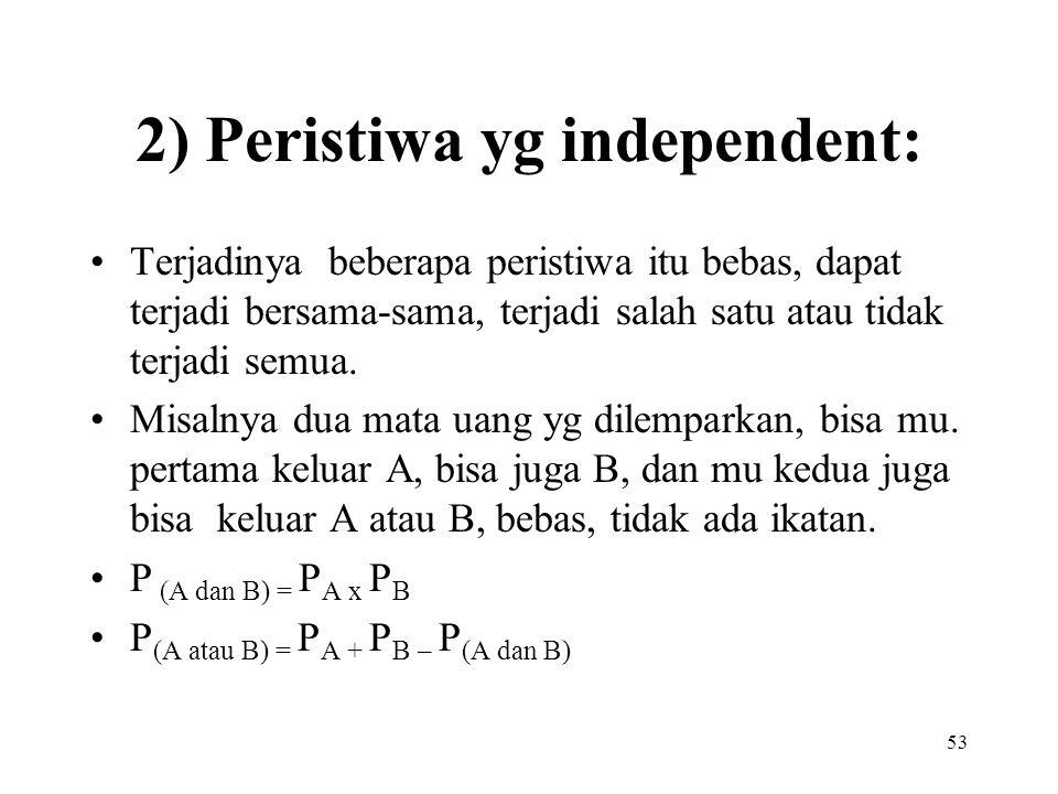 2) Peristiwa yg independent: