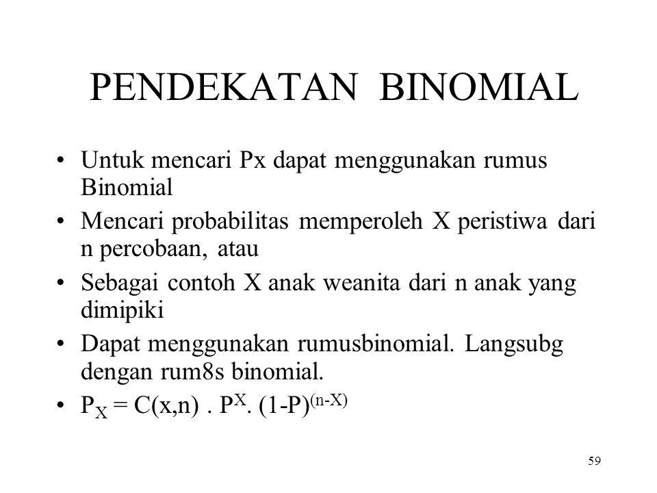 PENDEKATAN BINOMIAL Untuk mencari Px dapat menggunakan rumus Binomial