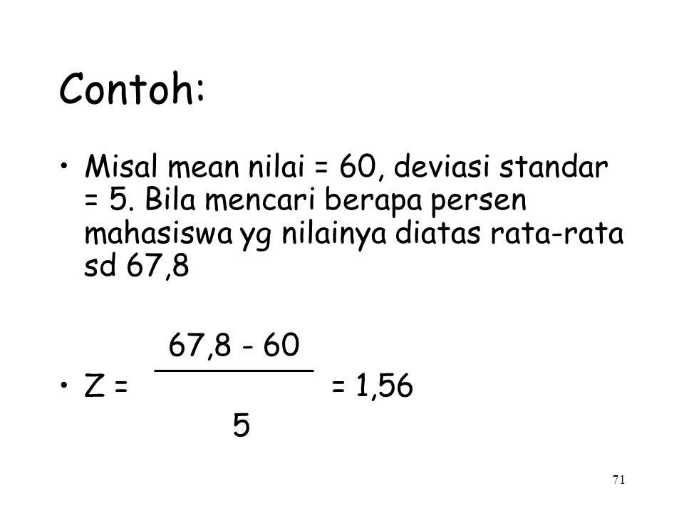 Contoh: Misal mean nilai = 60, deviasi standar = 5. Bila mencari berapa persen mahasiswa yg nilainya diatas rata-rata sd 67,8.