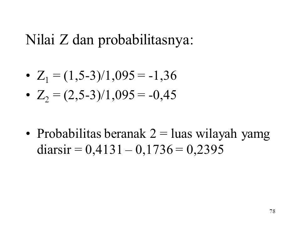 Nilai Z dan probabilitasnya: