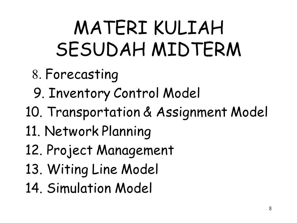 MATERI KULIAH SESUDAH MIDTERM