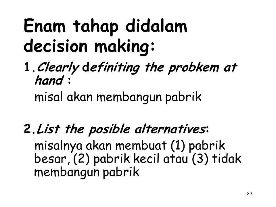 Enam tahap didalam decision making: