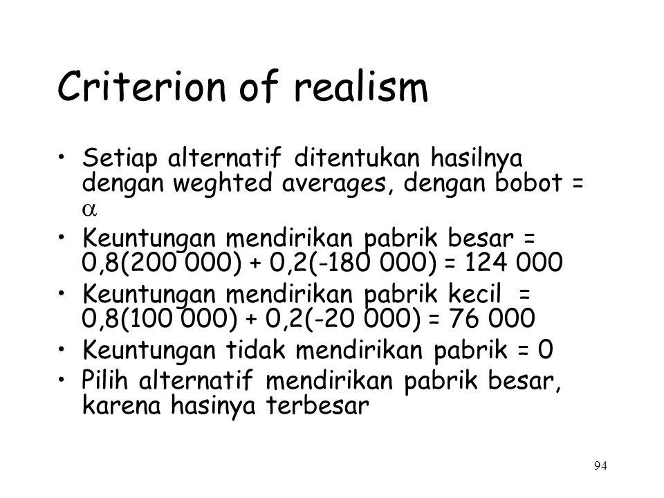 Criterion of realism Setiap alternatif ditentukan hasilnya dengan weghted averages, dengan bobot = a.
