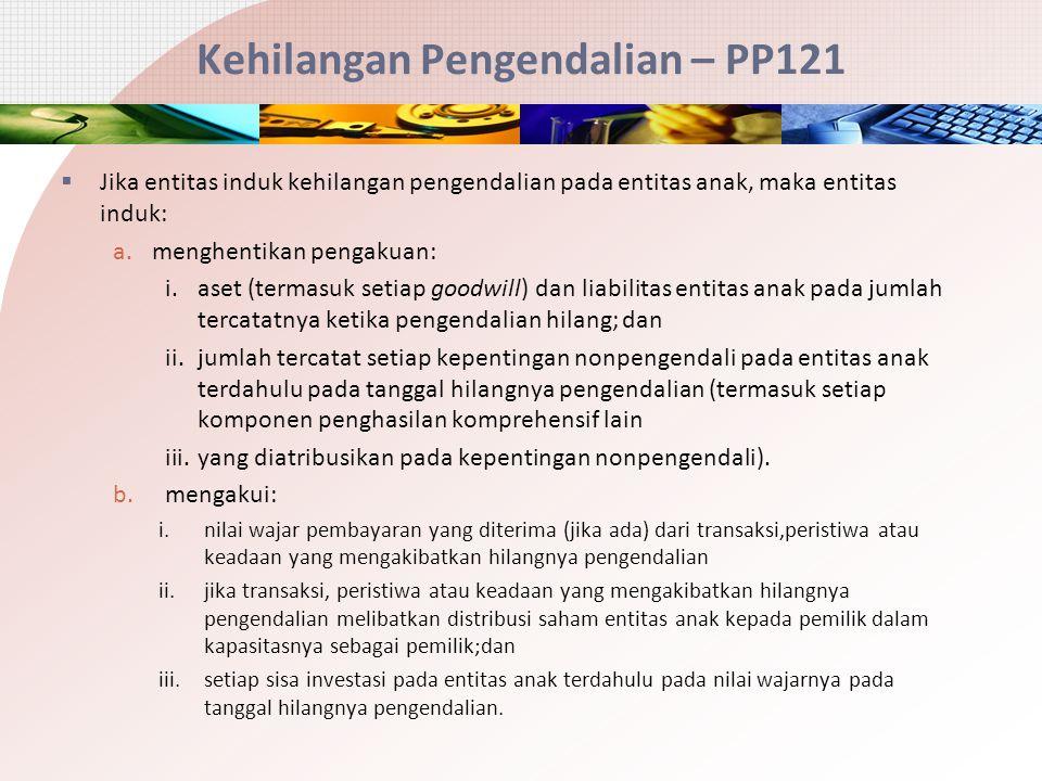 Kehilangan Pengendalian – PP121