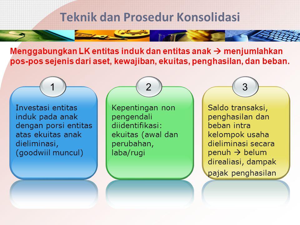 Teknik dan Prosedur Konsolidasi