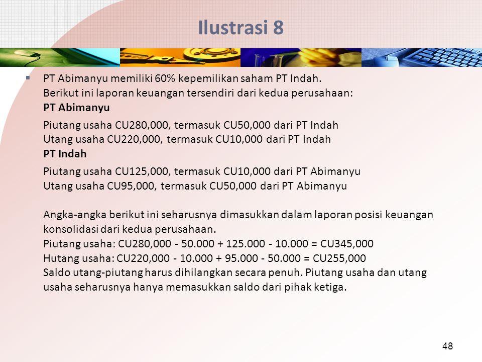 Ilustrasi 8 PT Abimanyu memiliki 60% kepemilikan saham PT Indah. Berikut ini laporan keuangan tersendiri dari kedua perusahaan: PT Abimanyu.