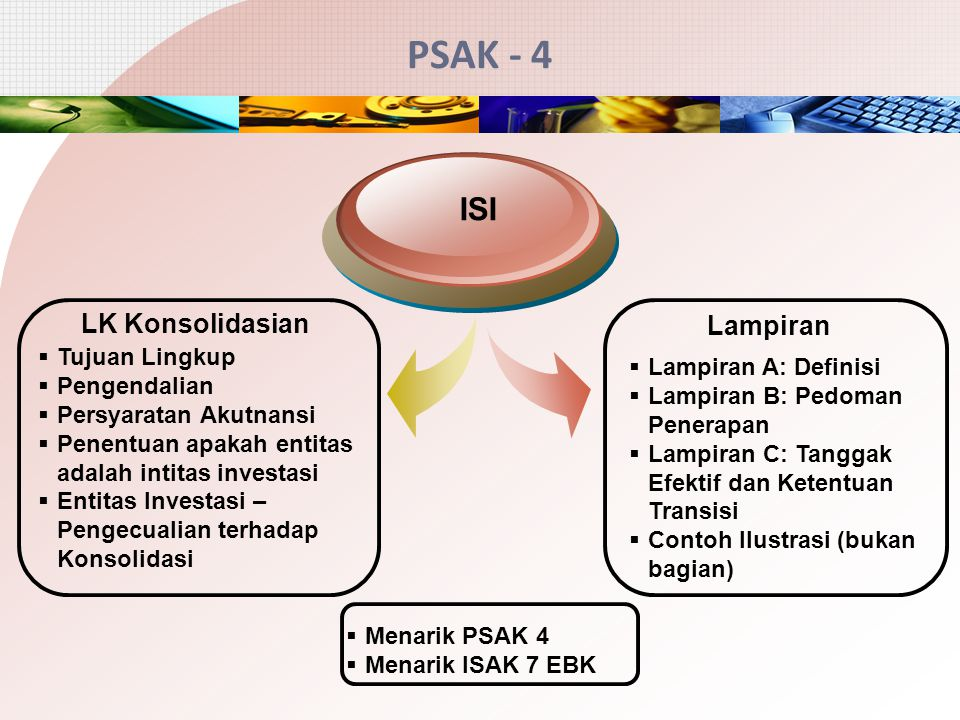 PSAK - 4 ISI LK Konsolidasian Lampiran Tujuan Lingkup