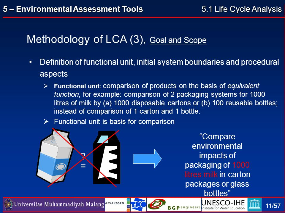 Methodology of LCA (3), Goal and Scope