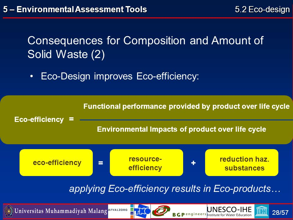 Consequences for Composition and Amount of Solid Waste (2)