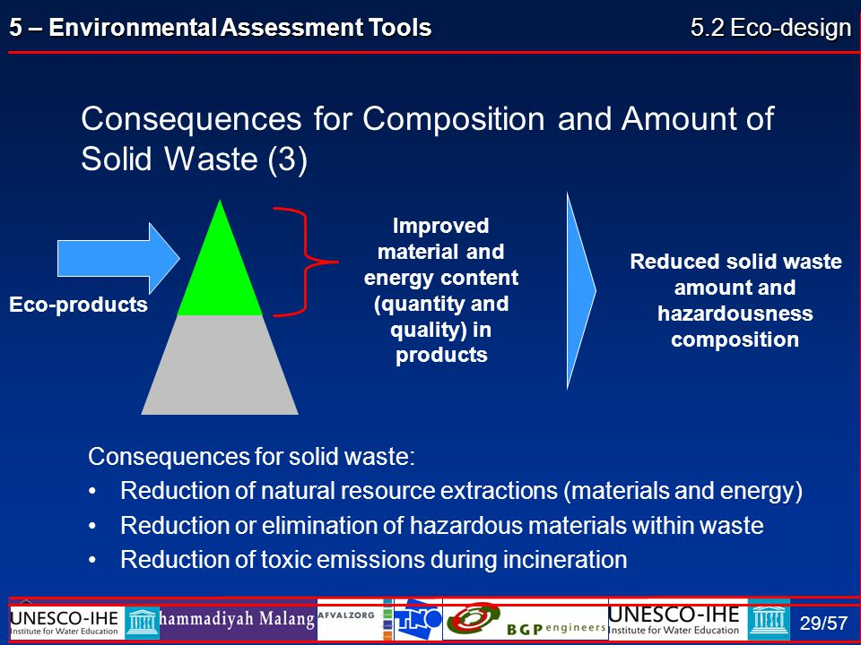 Reduced solid waste amount and hazardousness composition