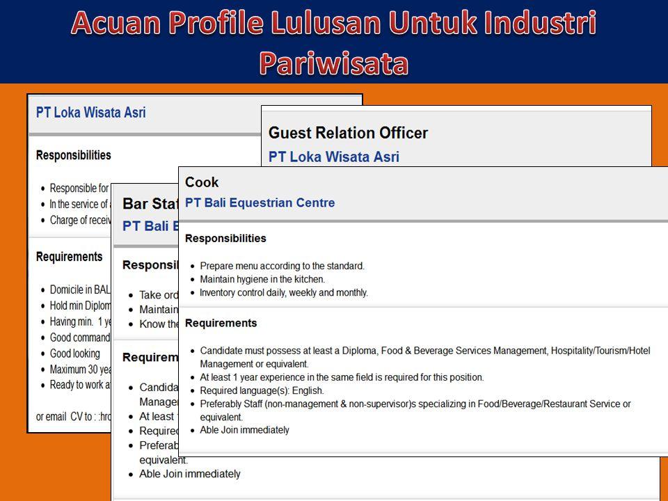 Acuan Profile Lulusan Untuk Industri Pariwisata