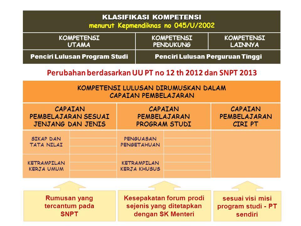 Perubahan berdasarkan UU PT no 12 th 2012 dan SNPT 2013