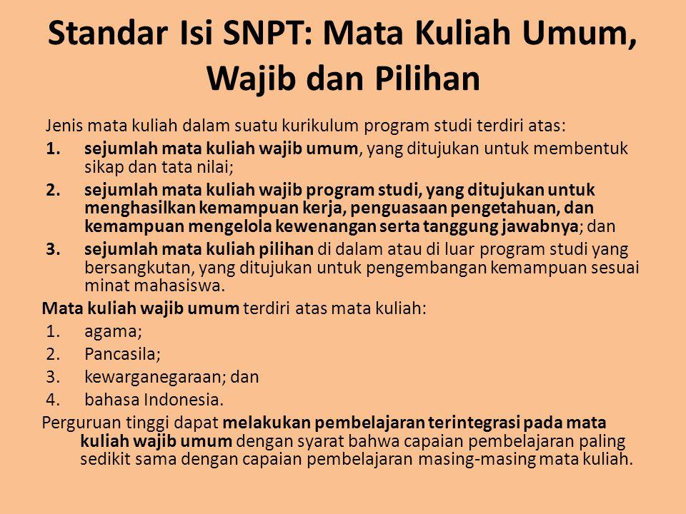 Standar Isi SNPT: Mata Kuliah Umum, Wajib dan Pilihan